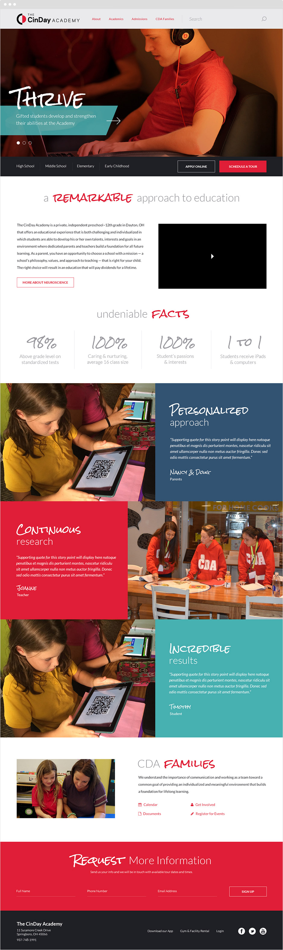 School Website Responsive Redesign